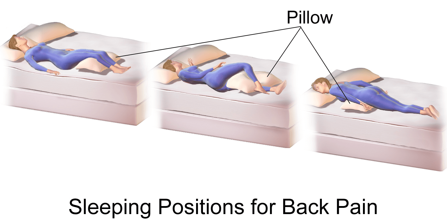 sleep problem science can help you fix it with how sleep With best way to sleep with back pain